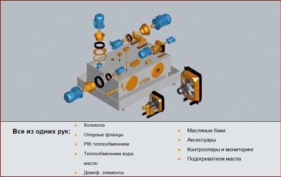 http://ktr-international.com/ru/products/hydrauliccomp/ru_productoverview.htm